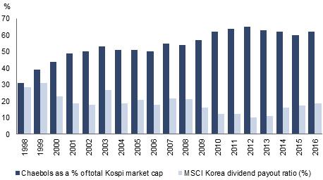 MI Blog - Market Insights - HSBC Global Asset Management - HongKong